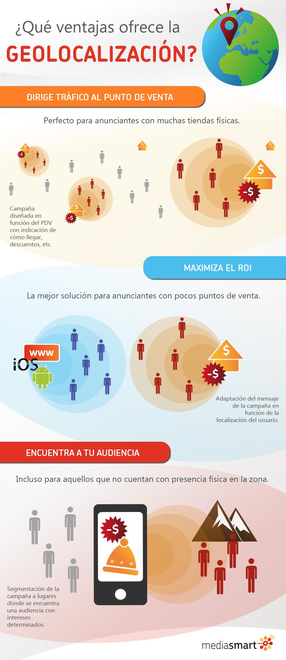 Ventajas de la Geolocalización #infografia #infographic #marketing - TICs y Formación