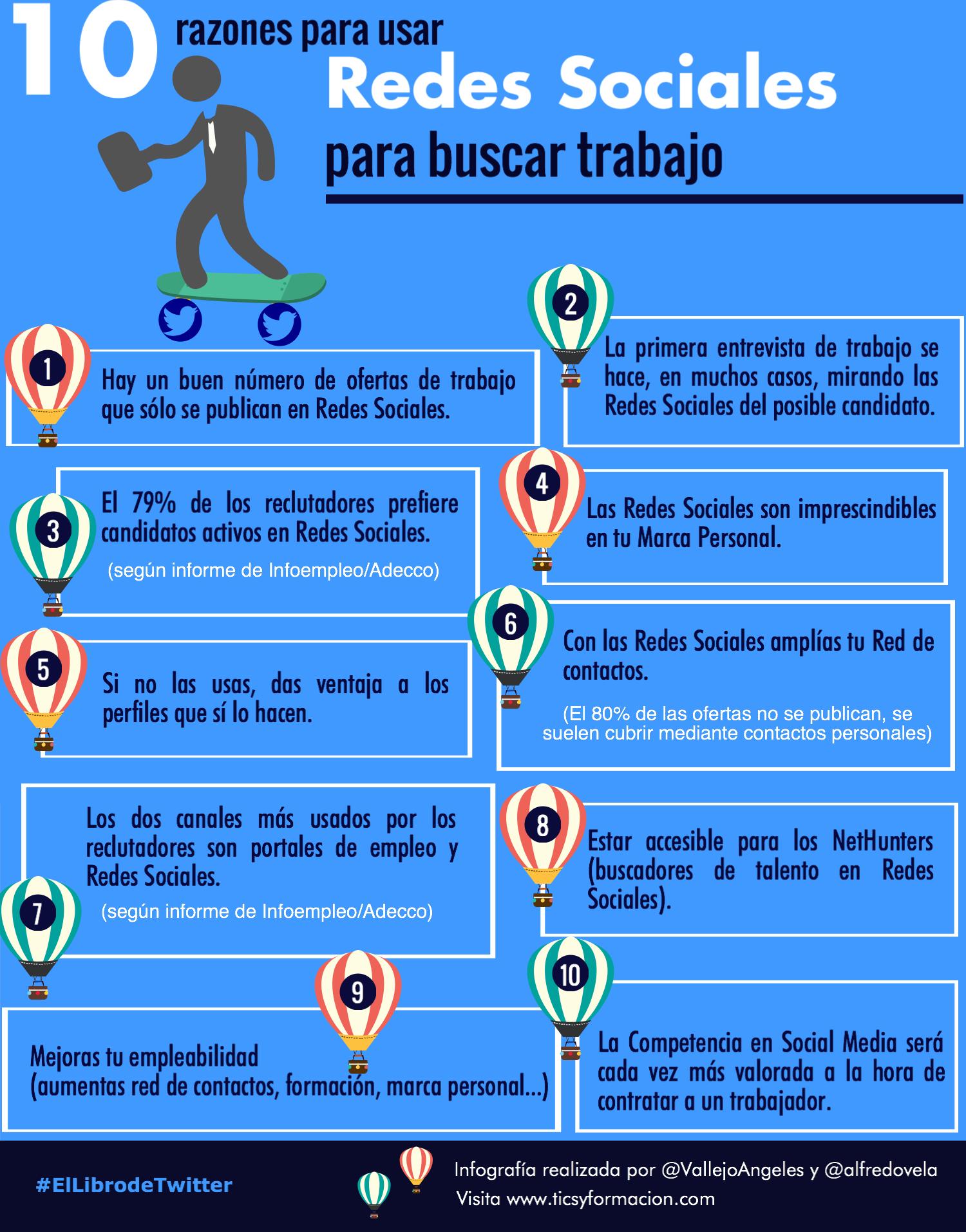 10 Razones Para Usar Redes Sociales Para Buscar Trabajo Infografia Empleo Socialmedia Tics Y Formación