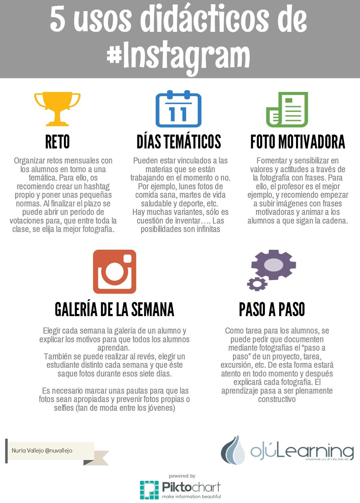 5 usos didácticos de Instagram #infografia #education #