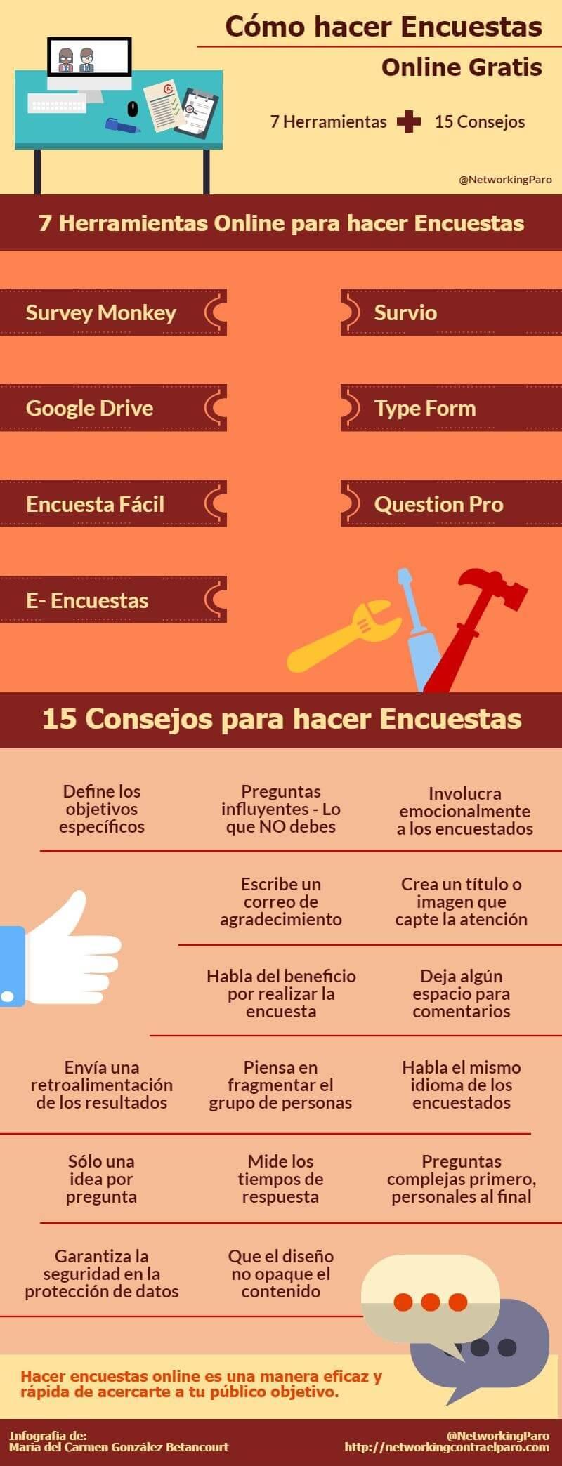 7 herramientas y 15 consejos para hacer encuestas online gratis #infografia #marketing - TICs y Formación