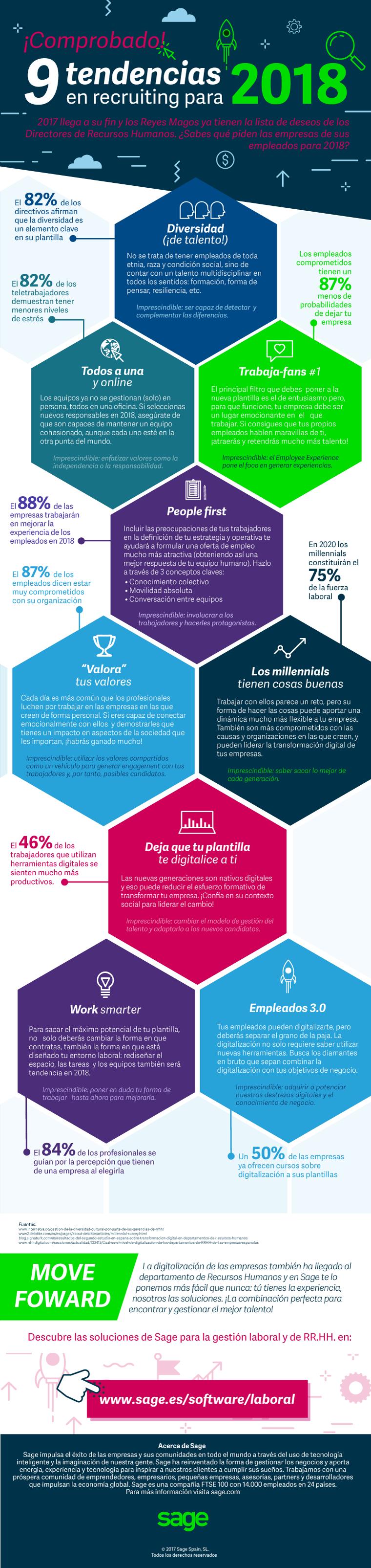 9 tendencias en reclutamiento y gestión del talento #infografia #infographic #rrhh #empleo