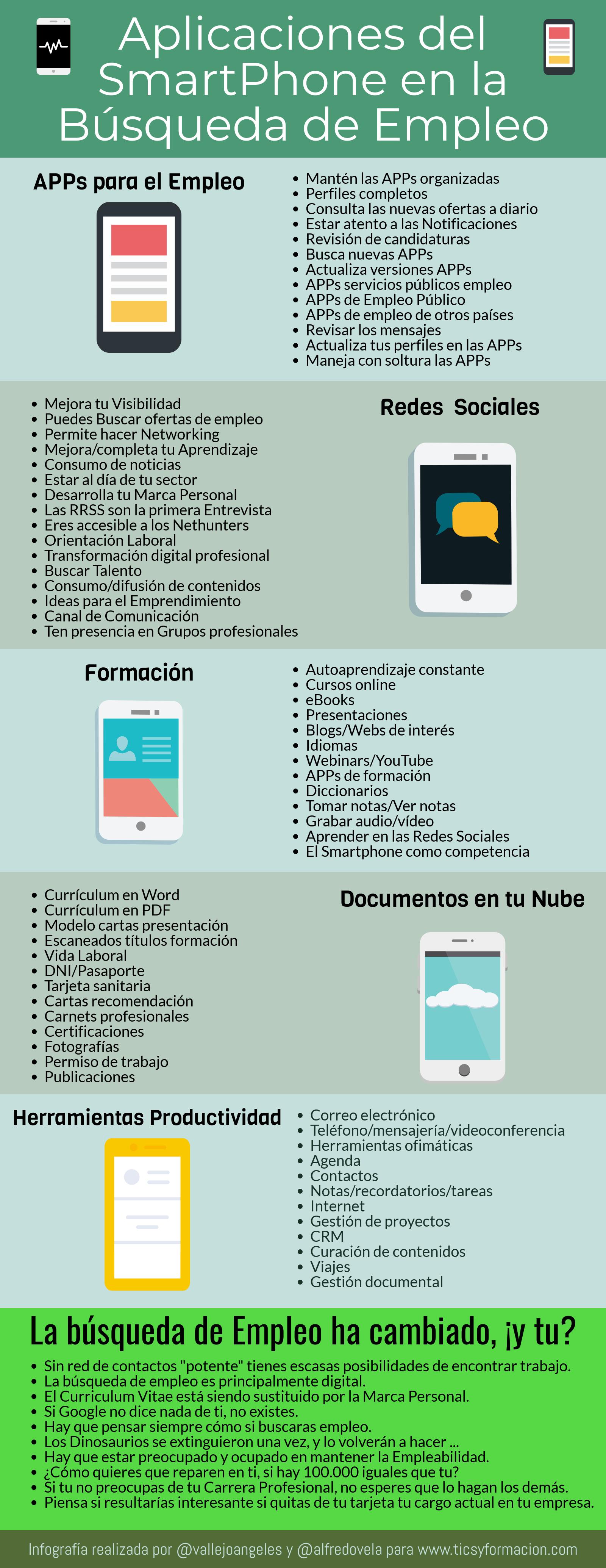 Aplicaciones del SmartPhone en la Búsqueda de Empleo