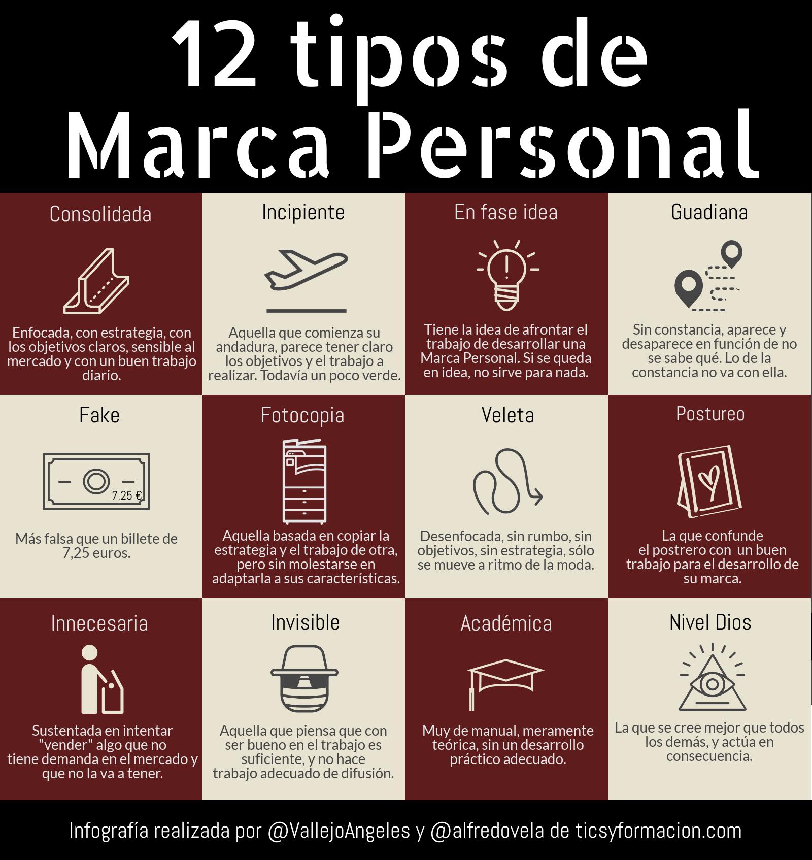12 tipos de Marca Personal