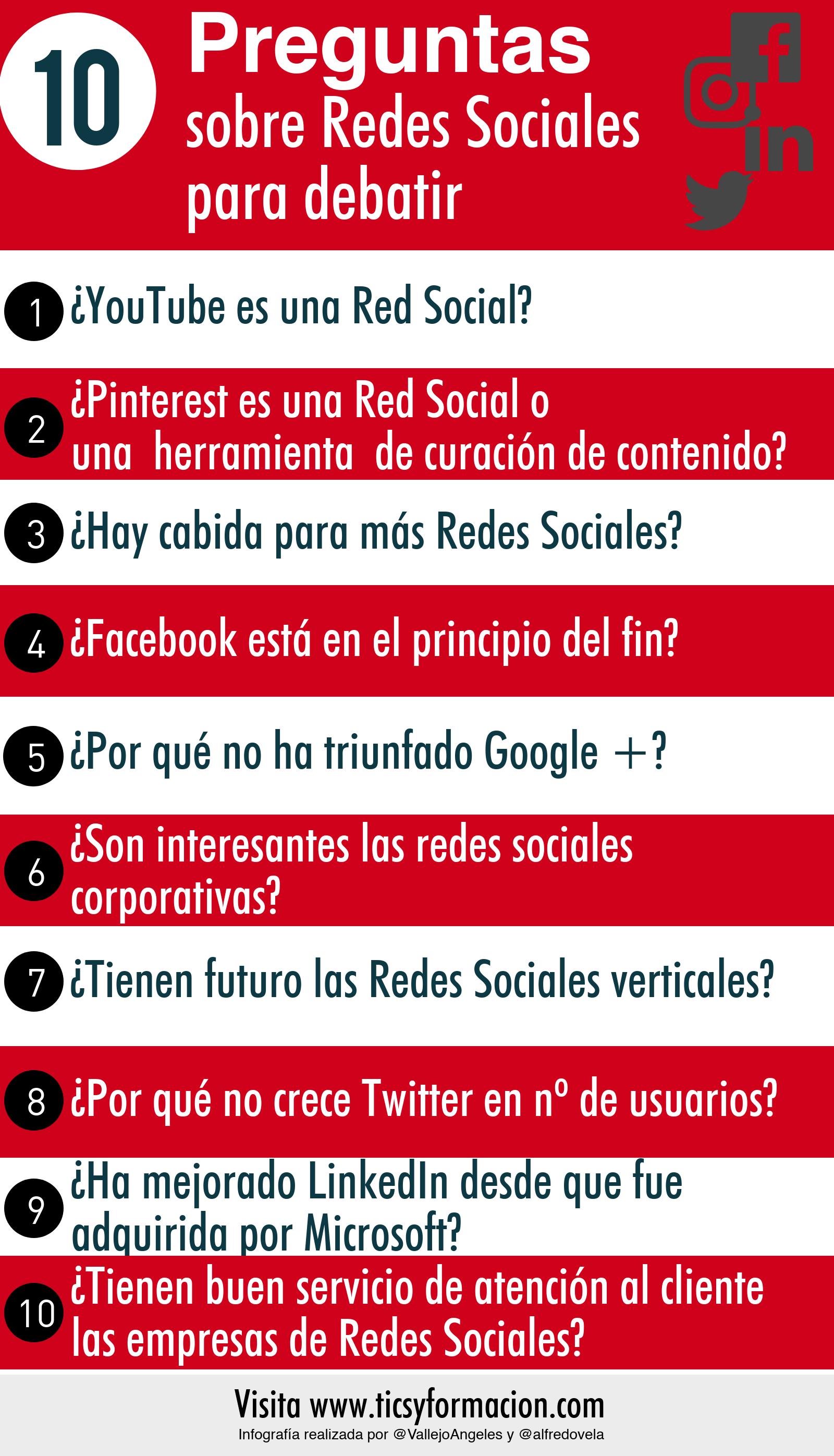 10 preguntas sobre Redes Sociales para debatir