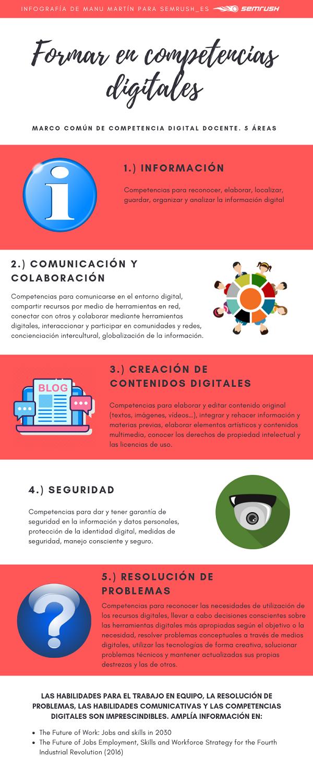 5 áreas de competencias digitales #infografia #infographic #education