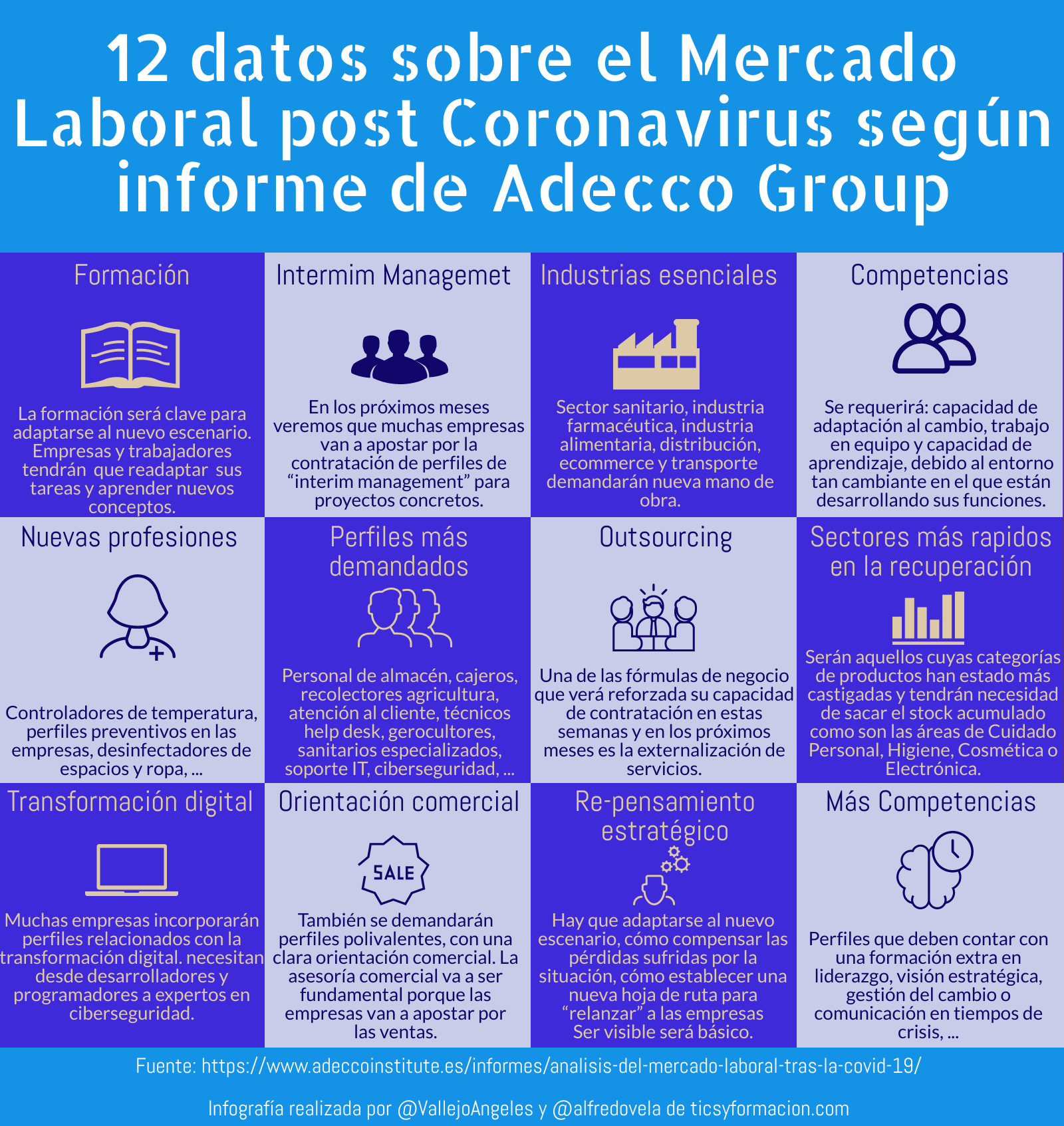 12 datos sobre el Mercado Laboral post Coronavirus según informe de Adecco Group