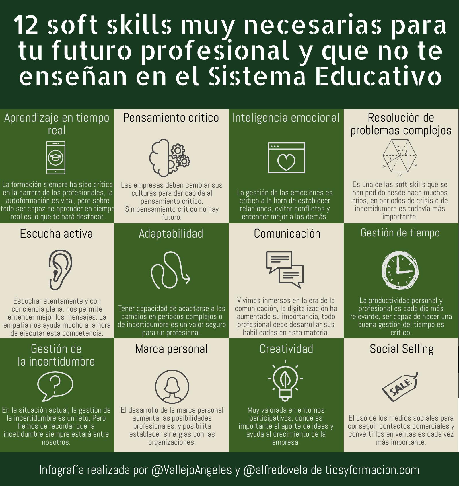 12 soft skills muy necesarias para tu futuro profesional y que no te enseñan en el SistemaEducativo